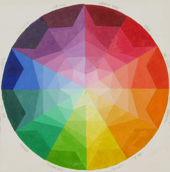 Mandala color wheel for Creative color wheel